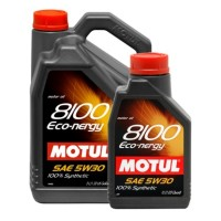 Motor oils and lubricants